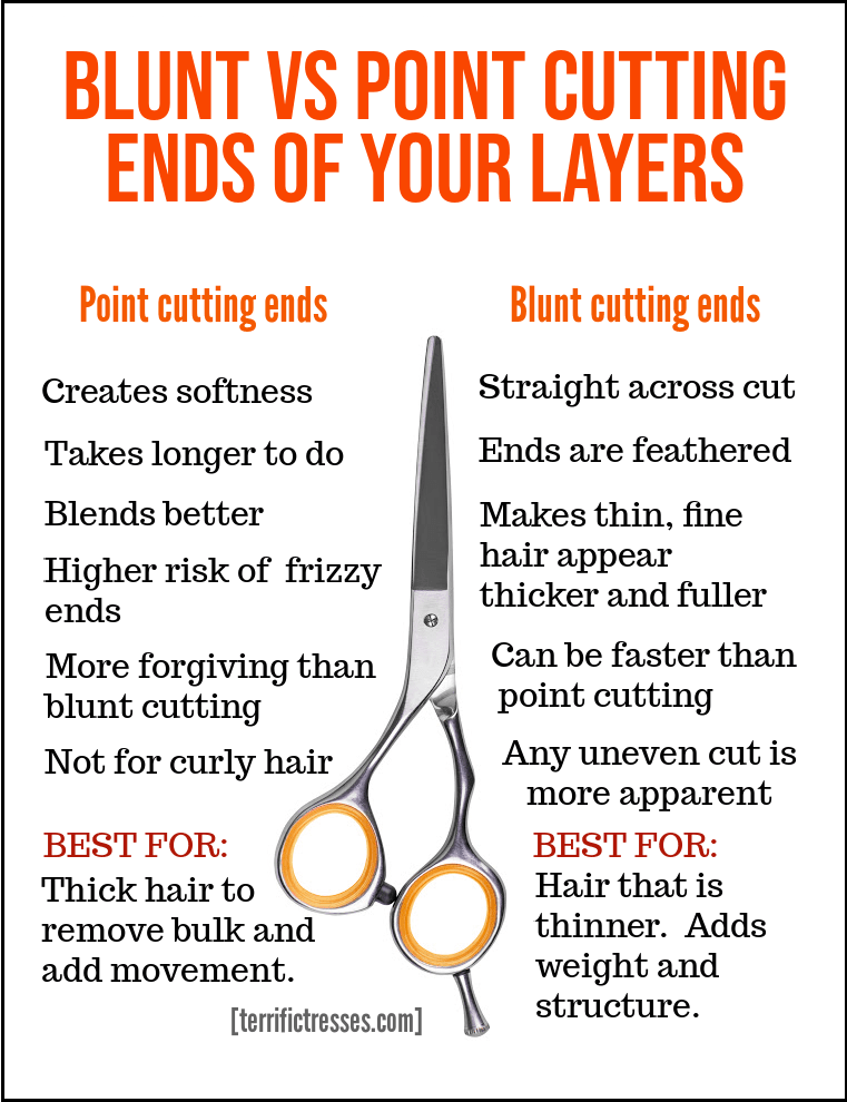 how to point cut your own hair, point cutting vs blunt cutting, point cutting thick hair, texturizing hair, cutting techniques,  how to get rid of blunt ends on hair,  point cutting hair ends,  how to point cut hair